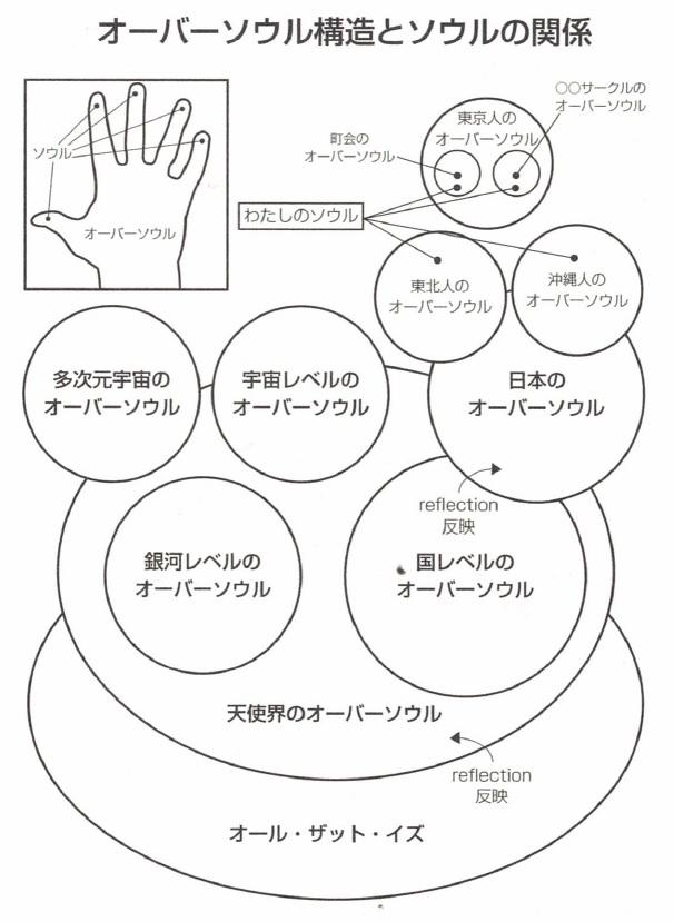 f:id:amano_kuninobu:20180219213254j:plain