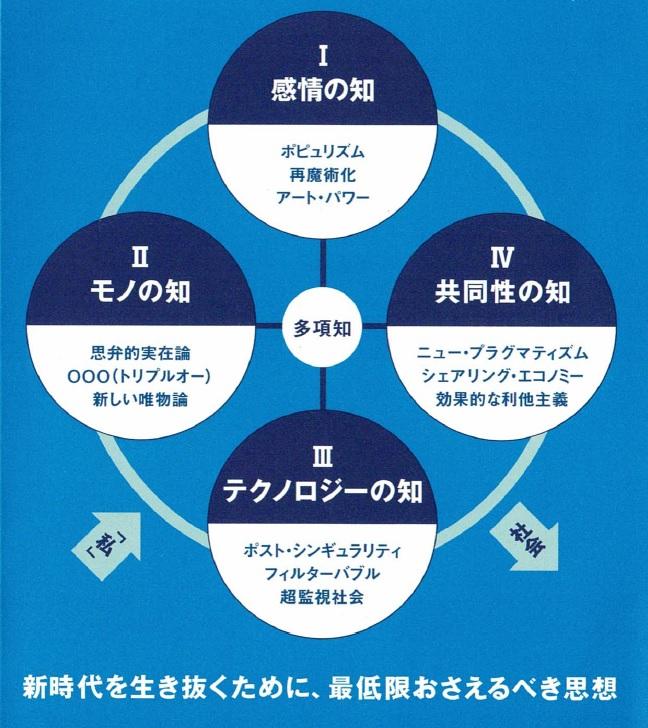 f:id:amano_kuninobu:20180223221220j:plain