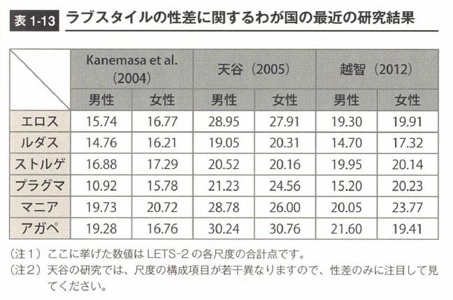 f:id:amano_kuninobu:20180301191102j:plain
