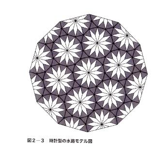 f:id:amano_kuninobu:20180612172210j:plain