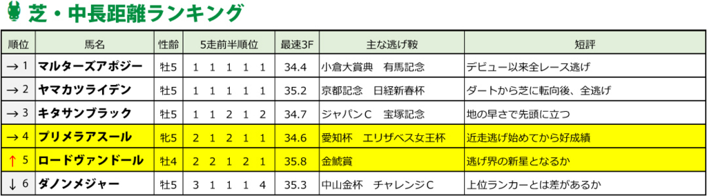f:id:amano_shintaro:20170313180109j:plain