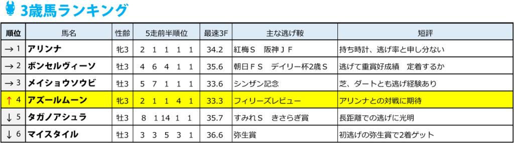 f:id:amano_shintaro:20170313180129j:plain