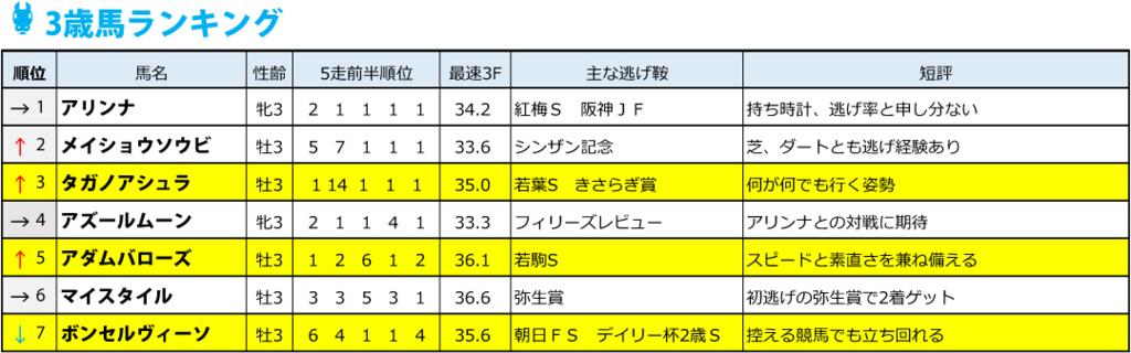 f:id:amano_shintaro:20170318204852j:plain