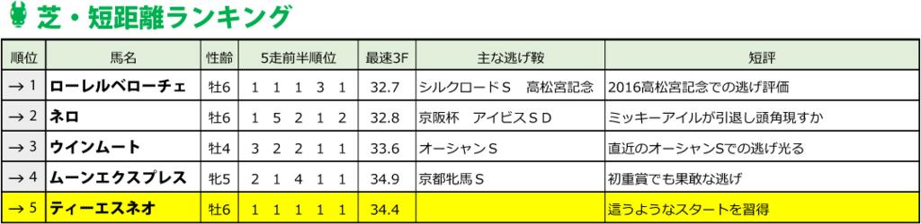f:id:amano_shintaro:20170319210148j:plain