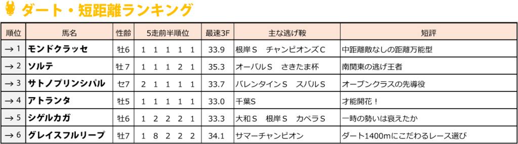 f:id:amano_shintaro:20170321232104j:plain