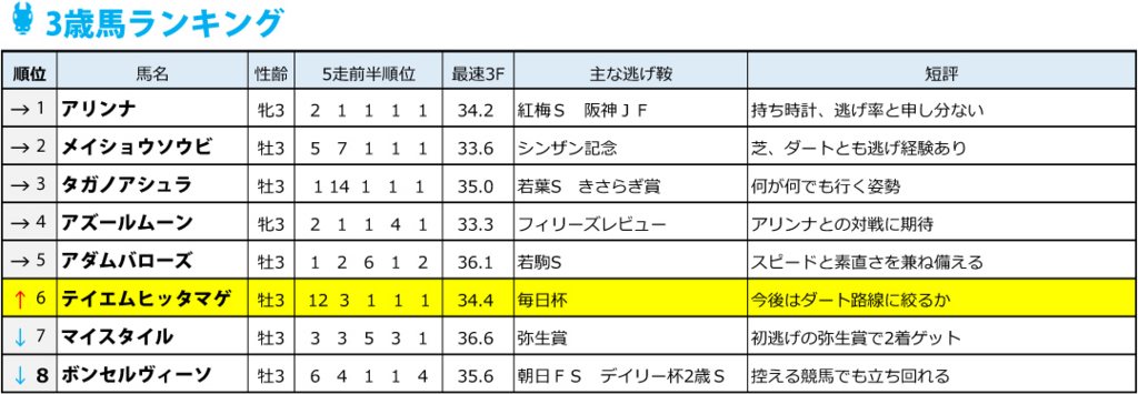 f:id:amano_shintaro:20170326000320j:plain