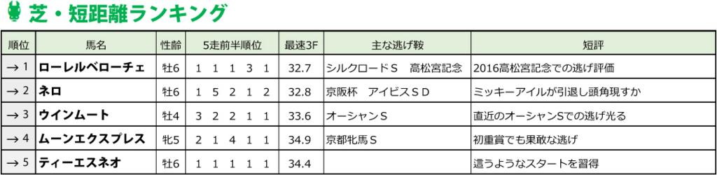 f:id:amano_shintaro:20170326172721j:plain