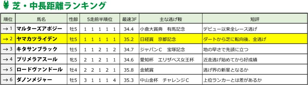 f:id:amano_shintaro:20170326172740j:plain