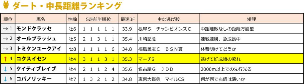 f:id:amano_shintaro:20170326172806j:plain