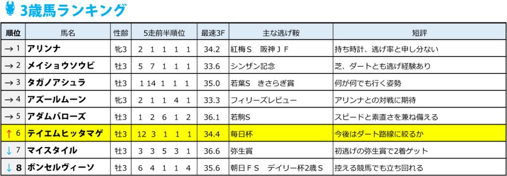 f:id:amano_shintaro:20170326172824j:plain
