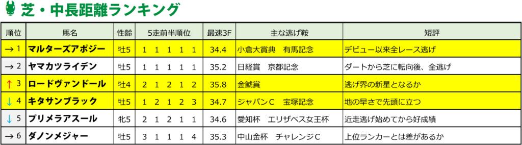 f:id:amano_shintaro:20170403164636j:plain