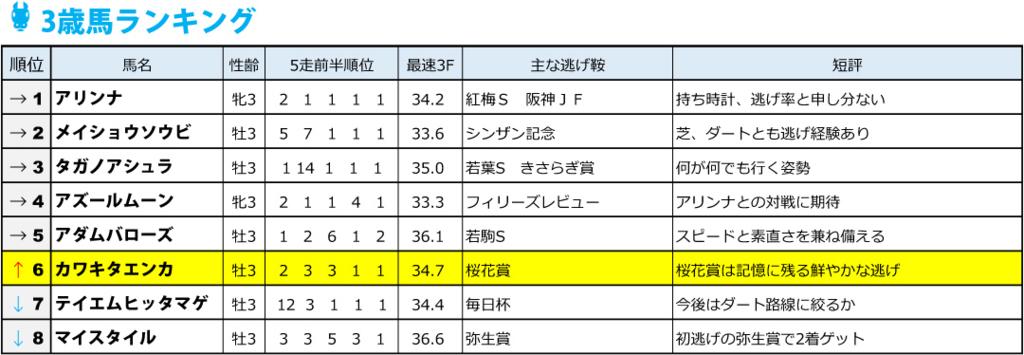 f:id:amano_shintaro:20170409211225j:plain