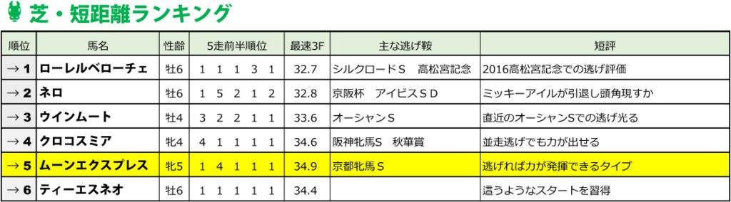 f:id:amano_shintaro:20170409213434j:plain
