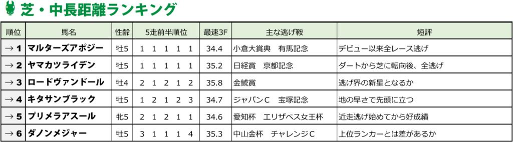 f:id:amano_shintaro:20170416183548j:plain
