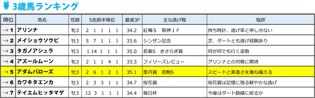 f:id:amano_shintaro:20170416184038j:plain