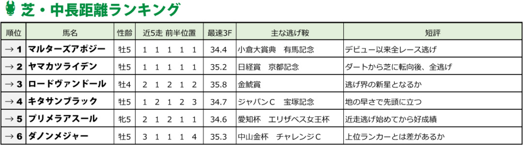 f:id:amano_shintaro:20170423192042j:plain