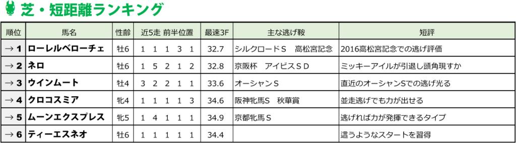 f:id:amano_shintaro:20170424015158j:plain