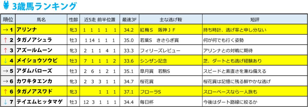 f:id:amano_shintaro:20170424020144j:plain