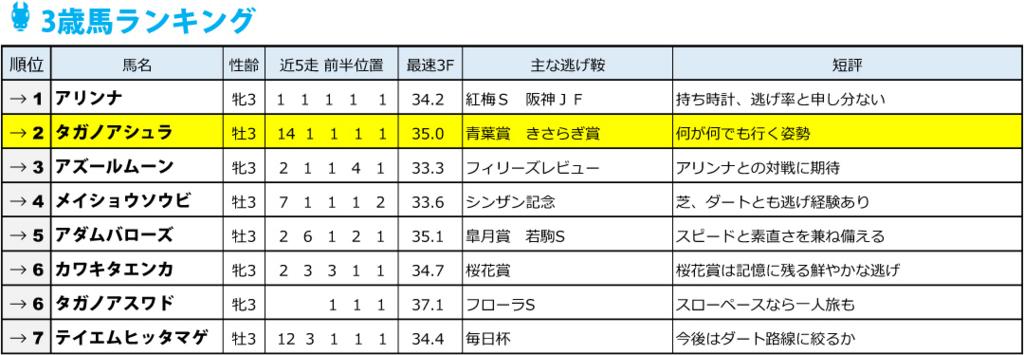 f:id:amano_shintaro:20170430014841j:plain