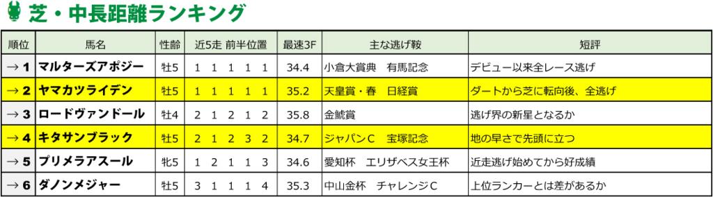 f:id:amano_shintaro:20170430172724j:plain