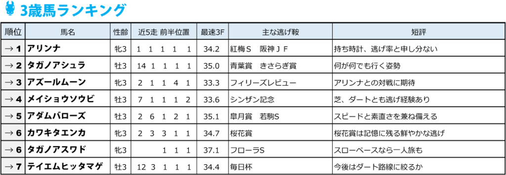 f:id:amano_shintaro:20170507005038j:plain