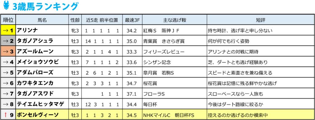 f:id:amano_shintaro:20170507194016j:plain