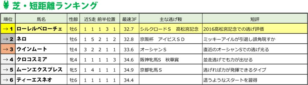 f:id:amano_shintaro:20170507194030j:plain