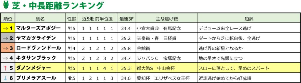 f:id:amano_shintaro:20170513225032j:plain