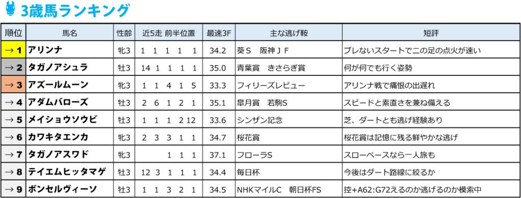 f:id:amano_shintaro:20170514165842j:plain