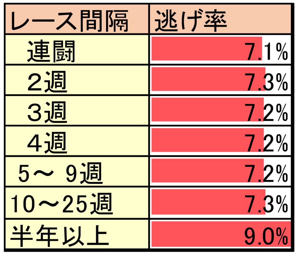 f:id:amano_shintaro:20170516213503j:plain