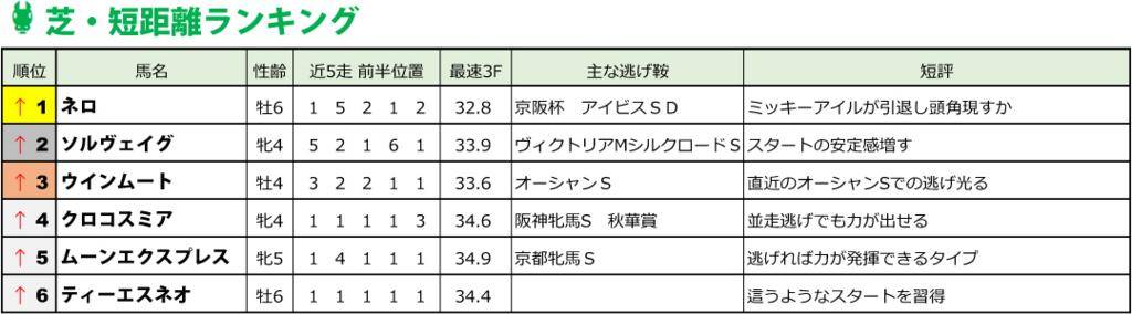 f:id:amano_shintaro:20170521180107j:plain