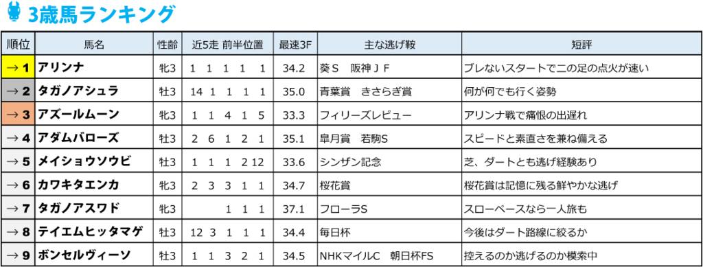 f:id:amano_shintaro:20170521180122j:plain