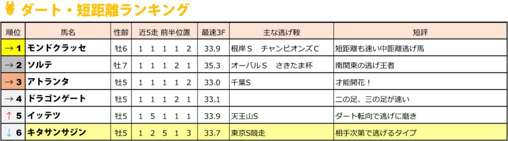 f:id:amano_shintaro:20170527180053j:plain