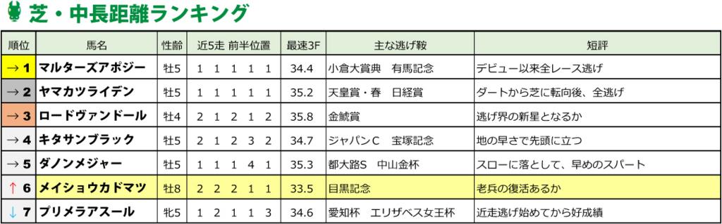 f:id:amano_shintaro:20170528184804j:plain