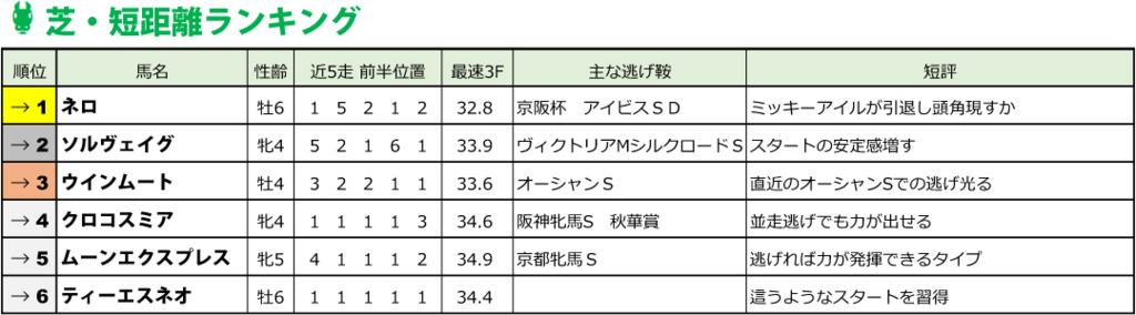 f:id:amano_shintaro:20170528184813j:plain