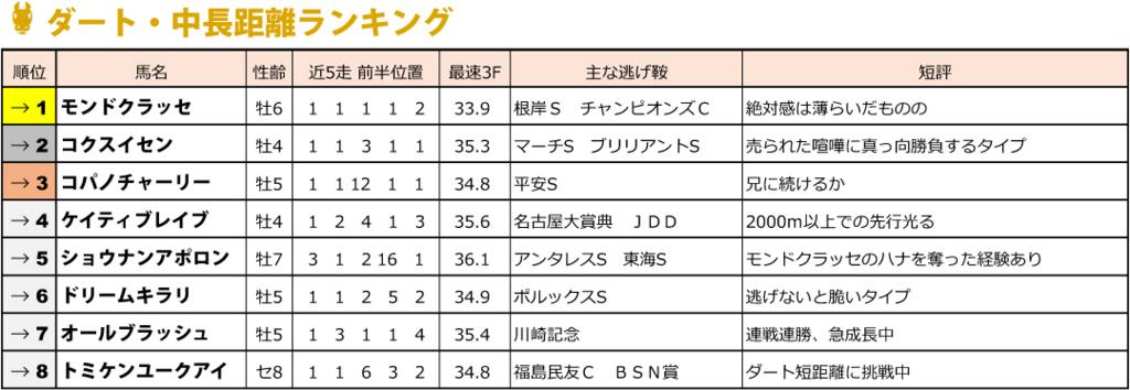 f:id:amano_shintaro:20170528184826j:plain