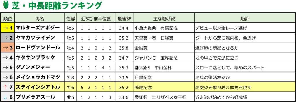 f:id:amano_shintaro:20170603202138j:plain