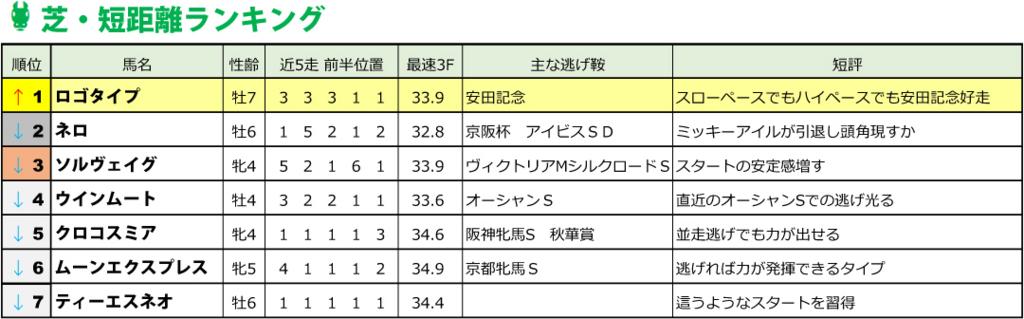 f:id:amano_shintaro:20170604193330j:plain