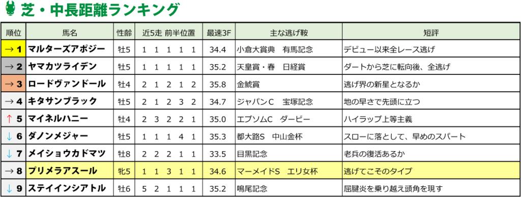 f:id:amano_shintaro:20170611162728j:plain