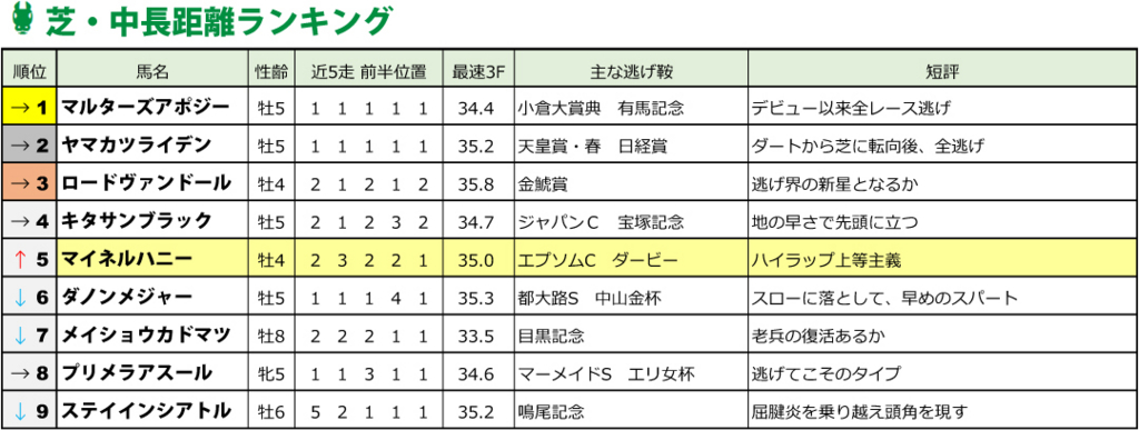 f:id:amano_shintaro:20170611162743j:plain