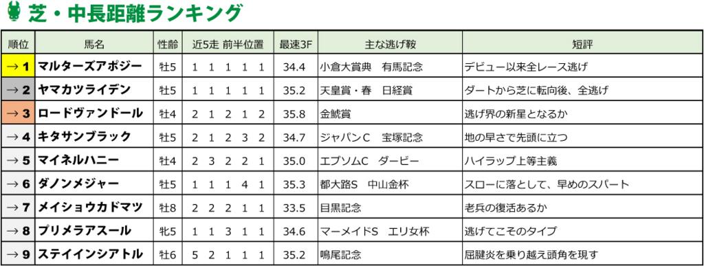 f:id:amano_shintaro:20170619024616j:plain