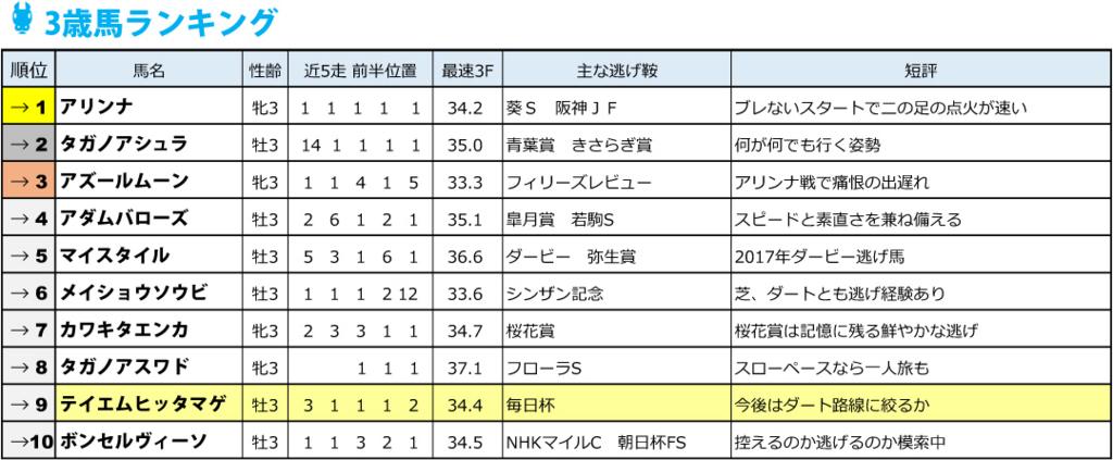 f:id:amano_shintaro:20170619131302j:plain