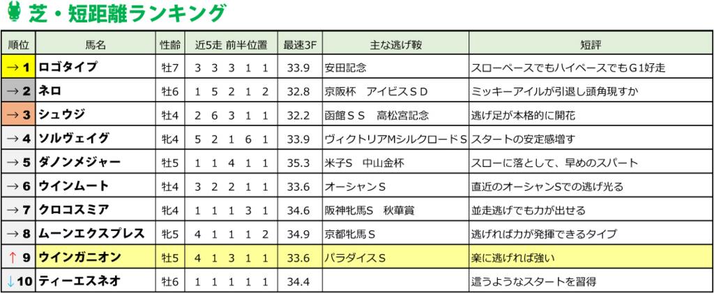 f:id:amano_shintaro:20170625205830j:plain