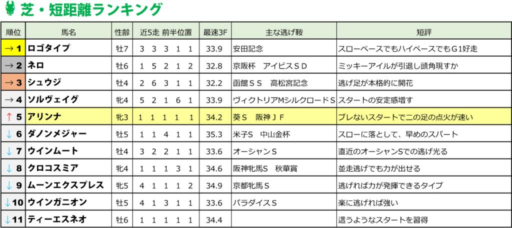 f:id:amano_shintaro:20170629123733j:plain