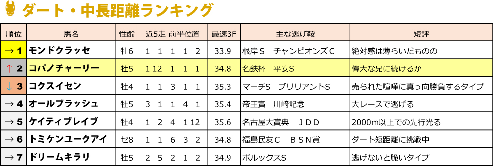 f:id:amano_shintaro:20170717233703j:plain