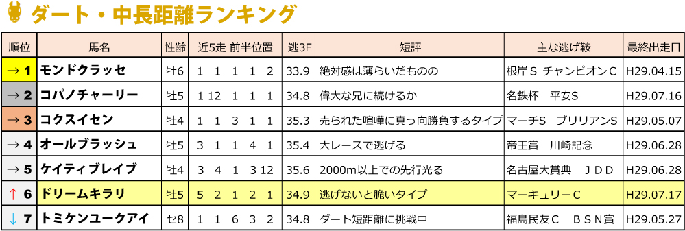 f:id:amano_shintaro:20170718201228j:plain