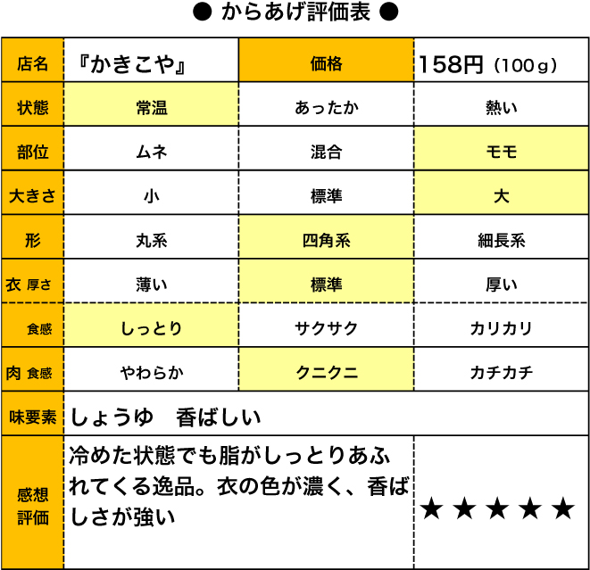 f:id:amano_shintaro:20170726172210j:plain
