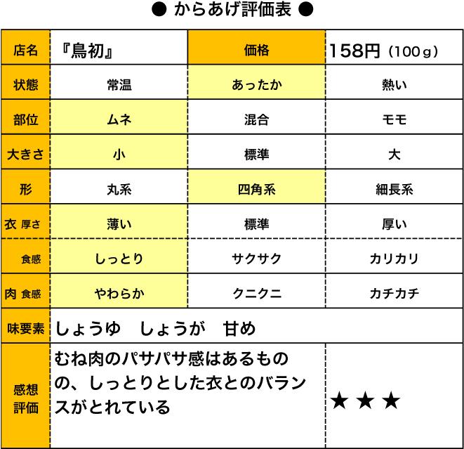 f:id:amano_shintaro:20170726172527j:plain