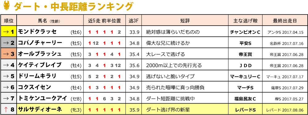 f:id:amano_shintaro:20170807000953j:plain