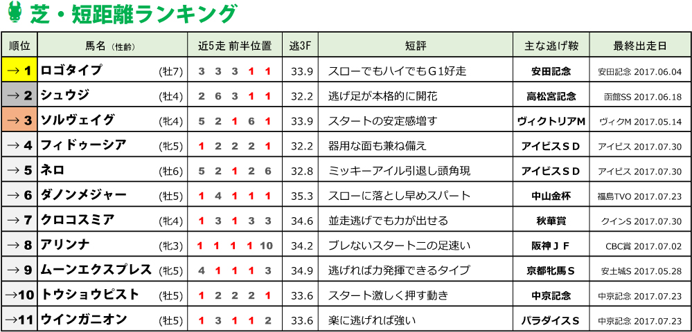 f:id:amano_shintaro:20170807001008j:plain